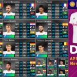 DLS 21 APK Mod Real Madrid Kits 2021 Download